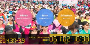 マラソンフェスティバルナゴヤ・愛知 2014のメインビジュアル